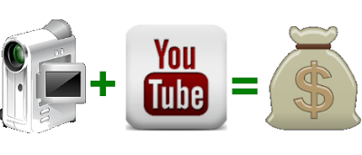 make videos and earn money on youtube
